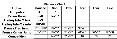 Distance_chart